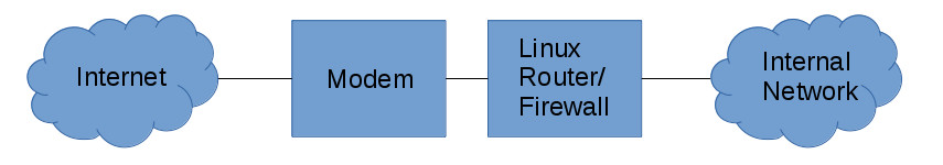 router_diagram